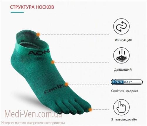 Компрессионные спортивные носки для бега CoolMax AONIJIE закрытый носок ДЛЯ ЖЕНЩИН И МУЖЧИН
